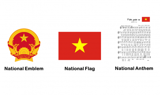 Vietnamese national symbols
